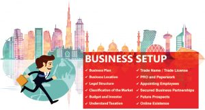 The basics of forming a company in the UAE